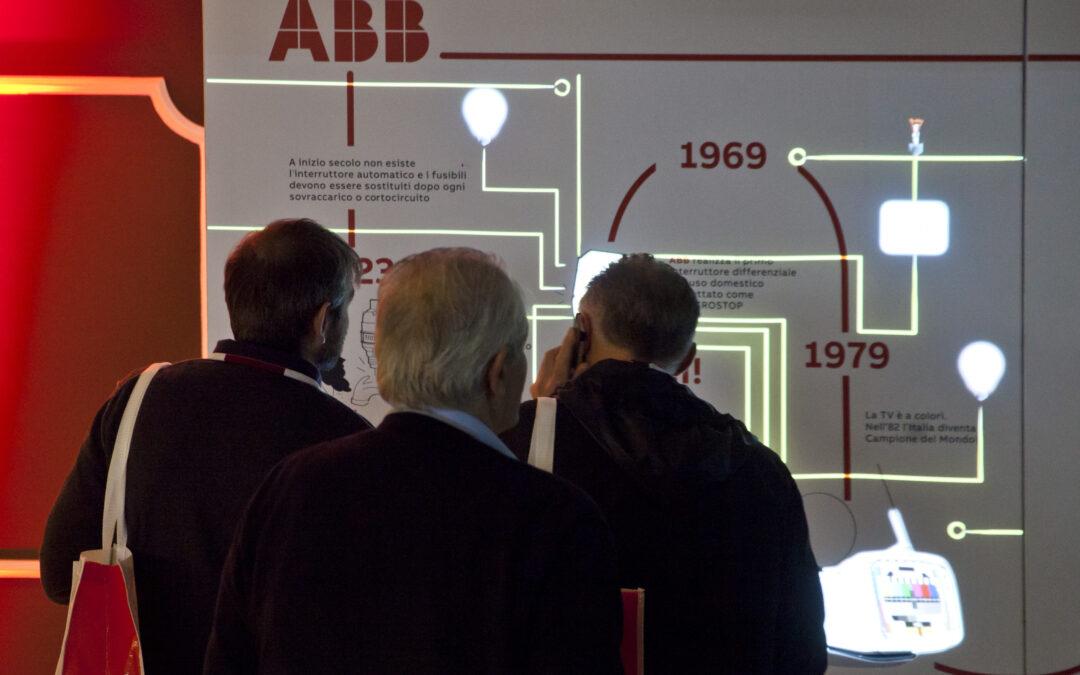 ABB Residenziale
